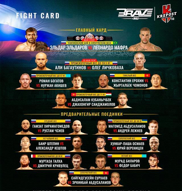 Международный фестиваль MMA «Brave CF 46 – Krepost Selection 10»